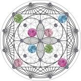 Kristal aardeschijf
